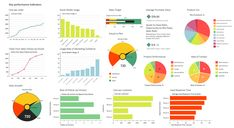 project management kpis dashboard - Google Search