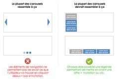 Optimisation du Carroussel : l'utilisation de légendes permet de donner de la visibilité sur le contenu de chaque slide et d'inciter au click. L'autre avantage des légendes est qu'elles sont plus visibles que les flèches et les points, et occupent une zone plus large, donc plus facile à cliquer