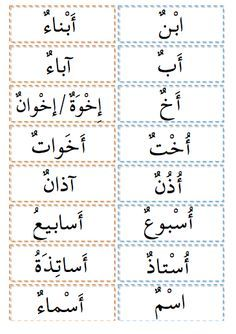 Some Arabic plurals Quran Arabic, Arabic Phrases, Learn Turkish Language, Arabic Language, Arabic Alphabet For Kids, Arabic Lessons, Beautiful Arabic Words, Alphabet Worksheets, Learning Arabic