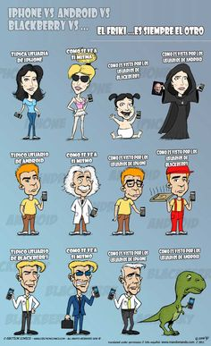 """B1/C2 - ¿Estás de acuerdo con este juego de estereotipos? ¿Qué tipo de """"smartphone"""" tienes?"""