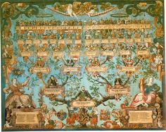 The family tree of Louis III of Württemberg