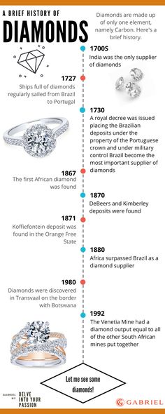 Ever wonder what diamonds are made up off of? Here's a little brain knowledge on the history of diamonds.
