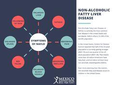 Non Alcoholic Fatty Liver Disease Symptoms #health #disease #symptoms #fatigue #swelling #abdominalpain
