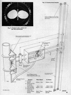 Radios, Radio Reference, Radio Astronomy, Ham Radio Antenna, Electronic Schematics, Receptor, Electronics Projects, Communication, Wi Fi