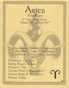 "A wonderful reference, the Aries zodiac poster explores the qualities of the 1st sign of the zodiac. 8 12"" x 11"""