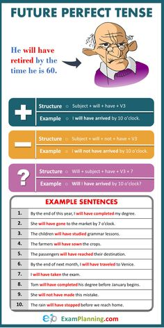 Future perfect tense(usage, formula and examples): Future perfect tense is used to express the action that will be completed in future at some time. English Grammar Tenses, Teaching English Grammar, English Verbs, English Writing Skills, English Language Learning, English Vocabulary Words, English Lessons, Grammar Tips, Improve English Grammar