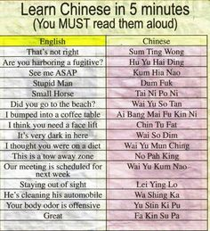 Ali- this is what I was talking about today - Funny English to Chinese translation