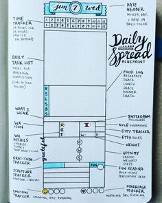 NEW Bullet Journal Setup - Daily Spread Blueprint I've been wanting to do this spread for a long time! It's a blueprint of what the three-million boxes do in my Daily Spread! Hopefully this will be a big help in knowing what I put where.