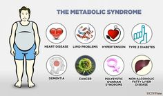 Pil Antioksidan Tak Cegah Sindroma Metabolik
