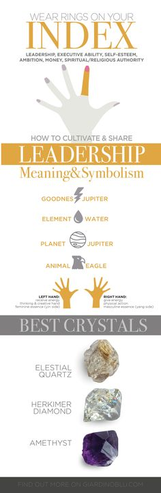 69 Best Fingers Symbols Images On Pinterest In 2018 Crystals And