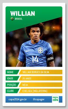 Willian  Nome: Willian Borges da Silva Data de nascimento: 9 de agosto de 1988 Local de nascimento: Ribeirão Pires (SP) Clube: Chelsea (Inglaterra) Altura/peso: 1,74m/70kg Posição: meia Jogos pela Seleção: 5 Gols pela Seleção: 1.