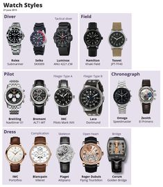Exploring the World of Watches — Insanity Works Watches For Men Unique, Luxury Watches For Men, Cool Watches, Montre James Bond, Real Men Real Style, Fashion Infographic, Trendy Mens Fashion, Business Casual Men, Vintage Watches