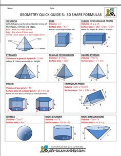 high school geometry help geometry cheat sheet 5 shape formulas Maybe something for Printer Chat? Geometry Help, Basic Geometry, Geometry Angles, Mathematics Geometry, High School Geometry, Geometry Lessons, Teaching Geometry, Geometry Formulas, Math Formulas
