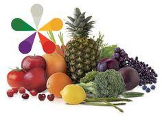 Nutrilite Nutrition Assessment