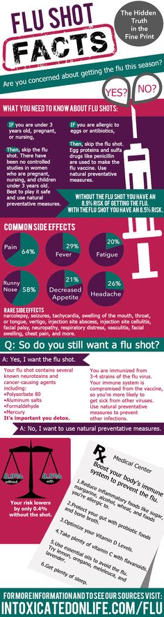 Food infographic Flu Shot Facts: Hidden Truth in the Fine Print Infographic Description Flu Shots: Facts and Fiction - Infographic Source - Health And Beauty, Health And Wellness, Health Tips, Health Care, Gmo Facts, Alternative Health, Health Facts, Natural Health, Natural News