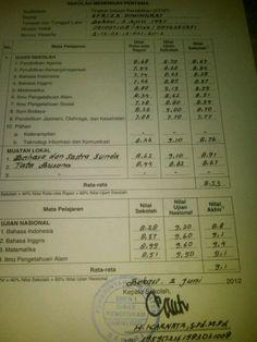 #beasiswaSG @Ezzaaaaaa #SMP 37.9