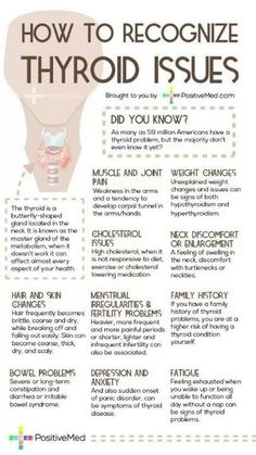 How To Recognoze Thyroid Issues Follow us @ http://pinterest.com/stylecraze/health-and-wellness/  for more updates.