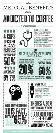 Benefits to Coffee Addiction