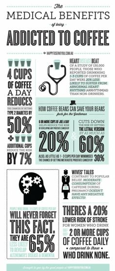Benefits to Coffee Addiction
