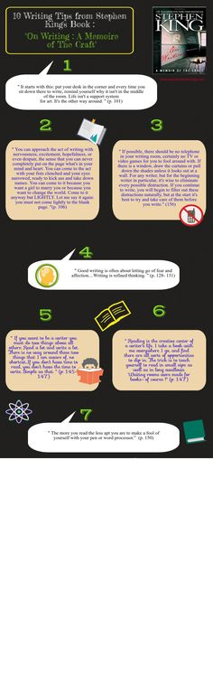 An Interesting Infographic Featuring 10 of Stephen King's Writing Tips