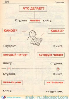 Learn Russian Alphabet, Russian Language Learning, Blog Page, Notes, Languages, Learn Russian, Russian Language, Report Cards, Notebook