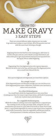 How to Make Gravy in 3 Easy Steps