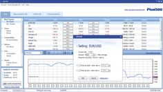 Plus500 is an online platform for trading with Forex CFDs, equities, indices, ETF and commodities.    The first impression of the Forex trading platform is how simple and easy to use are screens, each category has its own instruments and easy to use section.