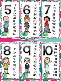 Tablas de multiplicar Childhood Education, Kids Education, Math Games, Math Activities, Iep School, Classroom Jobs, Math Multiplication, Primary Maths, School Worksheets