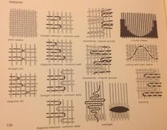 Succinct summary of common weft face weaving techniques __ illustration from soumak workbook by jean wilson – Artofit Inkle Weaving, Weaving Art, Tapestry Weaving, Hand Weaving, Weaving Designs, Weaving Projects, Weaving Patterns, Art Du Fil, Weaving Wall Hanging
