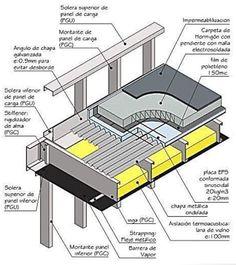 Se puede hacer el techo a 1 agua para steel? en todos los libros que encuentro solo hay a 2 aguas. Porque? Steel Framing, Tyni House, Steel Columns, Passive House, Architecture Details, Future House, Frame, Metal Structure, Mezzanine