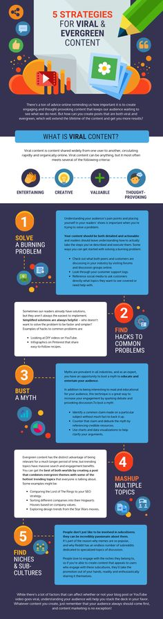 For more information, tips and tricks into creating the ultimate viral content, check out this great infographic.