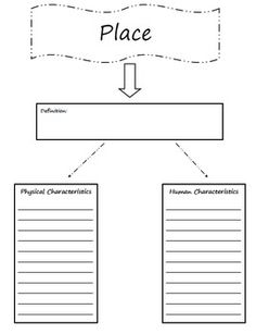 Printables Themes Of Geography Worksheet five themes of geography for the and graphic organizers on pinterest organizer teacherspayteachers com