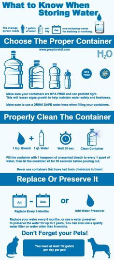 infographic: what to know when storing waters. Useful tips on water storage