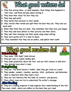 Grade One Doodle Bugs: Good Reader's and Good Writer's Posters Writing Strategies, Writing Resources, Teaching Writing, Writing Activities, Teaching Tips, Writing Tips, Writing Posters, Writing Skills, Readers Workshop