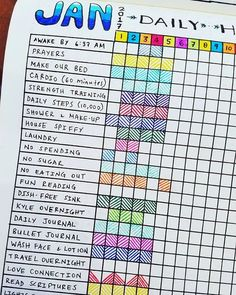 Top Ten bullet journal page ideas that will help life just a little easier. Get inspired by these brilliant bujo themes and pages!