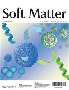 Публикации в журналах, наукометрической базы Scopus   Soft Matter #Soft #Matter #Journals #публикация, #журнал, #публикациявжурнале #globalpublication #publication #статья