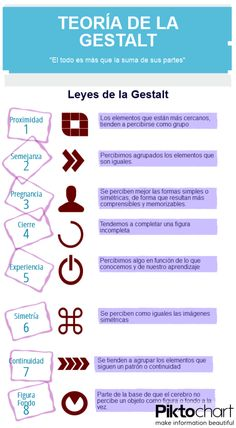 Teoría de la Gestalt #infografia #infographic #marketing http://ticsyformacion.com/2013/06/26/teoria-de-la-gestalt-infografia-infographic-marketing/