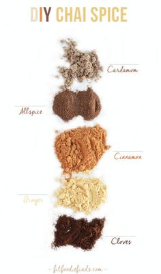 DIY Chai Spice Mix - who's excited for summery chai recipes?! #spices #recipe #cooking
