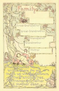 Family Tree Record Page For Baby ~ Mother's Side...vintage baby book, Pg. 2 of 3, ca. 1915.