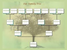the 39 best black genealogy family tree quotes images on pinterest