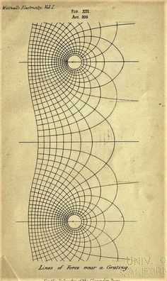"""A treatise on electricity and magnetism"""" Sacred Geometry...."""
