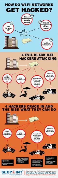 How WiFi Networks Get Hacked #Infographic. We are assisted by a highly experienced team of technicians ensuring expert remote tech support services regardless of what hour of the day it is. Simply get in touch with is on our toll free number (1-800-910-4560) to avail our services.