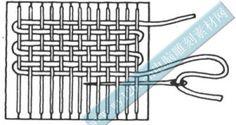 Esquema telar rectangular