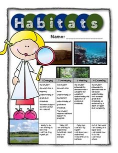 Habitats: Science Informational Text Passages