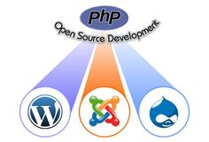 To hire the most reliable and efficient PHP Website Development Company in India at a competitive price, contact – Samyak Online, New Delhi. The company has already delivered numbers of PHP Web Development projects successfully to national and international clients.