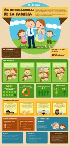 ¿Cómo son las familias mexicanas? (INFOGRAFÍA) - | VertigoPolitico.com