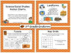 Anchor Charts for 3rd Grade - Science/Social Studies (CCSS Aligned)  product from 3rd-Grade-Gridiron on TeachersNotebook.com