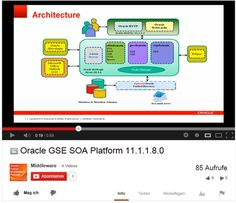 SOA Suite Demo System updated – make use of Oracle hosted demo systems or download the image