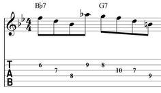 Beyond Blues: Turnaround Tactics Jazz Guitar Chords, Guitar Riffs, Guitar Tabs, Blues Guitar Lessons, Beyond Blue, Music Stuff, Musical, Guitars, Bass