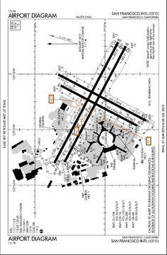 SFO ~ Airport diagram
